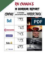 The Horror Report - Final October 30thv3