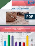 Результаты ЕГЭ 2012