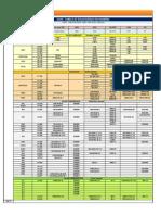 AB17-acos-tabela-de-equivalencia-de-padroes-tecem.pdf