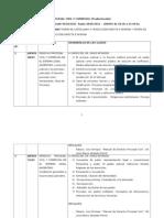 2012 Cronograma Completo de Derecho Procesal Civil y Comercial - Comerci - Reynoso- Converset