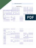 Mandarin Chinese Pinyin Table.pdf