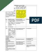 ANALISIS DE LA INFORMACION FORMULARIO 3 Acreditaci+¦n CEUB