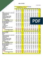 Belgium - GDP 4Q2013