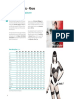Sales by Type Of Music_2012 Yearbook.pdf