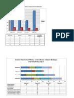 Analisis Pemerhatian Total Peratus.docx