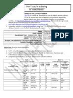 Checklist Pre Transfer