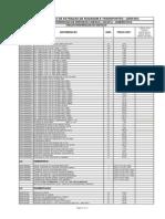 Tabela 2013 - Resumo Sintetica