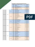 20130827JadualPeperiksaanAkhirSemester1201314PII.pdf