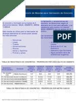 Tabla de Proporcion de Mezcla Para Fabricacion de Concretos