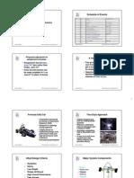 FORMULASAE.PDF