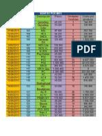 Ejercicio 2 - Excel