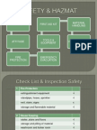 CHECK LIST & INSPECTION SAFETY.pptx