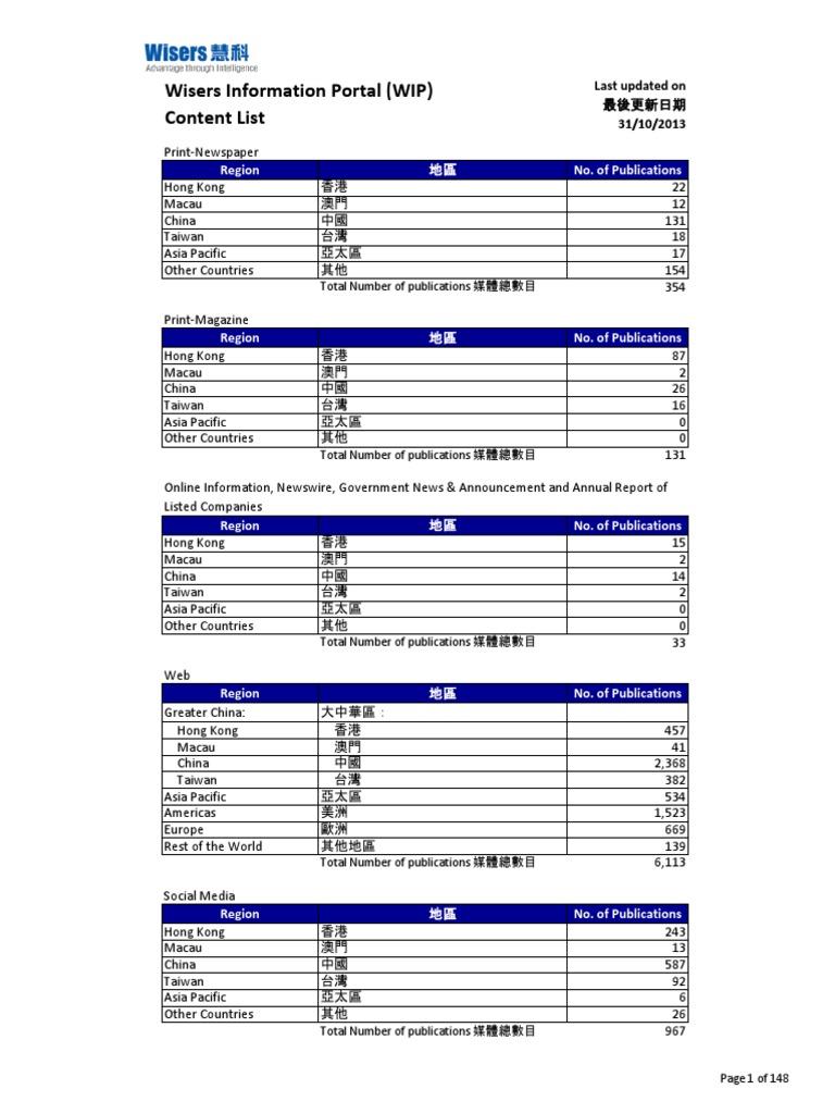 WIP content list (Oct 2013).xlsx | News Media | Newspapers