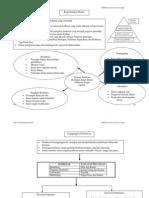 peta minda bab 5.pdf