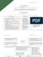 peta minda bab 6.pdf