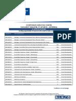 CSC Vacancy Bulletin 17 of 2013 (External) Publication.pdf