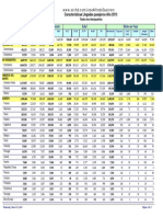 Características Visitantes República Dominicana:2013