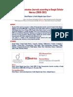 indices_de_revistas_en_comunicación_google_metrix