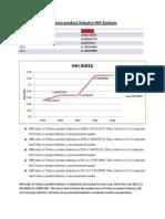 Tobacco product Industry -NITESH KUMAR--2012095.docx
