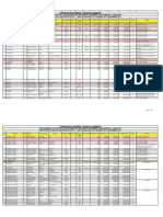 pricelist medical.pdf