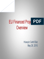 2045-EU-Financed-Projects-Overview.pdf