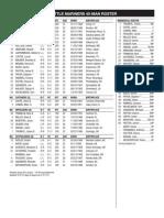 40-Man Roster (10-31-13).pdf
