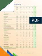 OGDCL (2).pdf