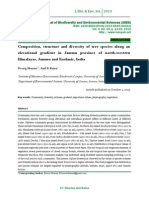 Composition,  structure  and  diversity  of  tree  species  along  an elevational  gradient  in  Jammu  province  of  north-western Himalayas, Jammu and Kashmir, India