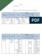LESSON PLAN Hydrocarbon revisi 2.docx