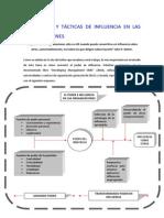 ESTRATEGIAS Y TÁCTICAS DE INFLUENCIA EN LAS ORGANIZACIONES