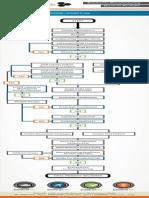 ControlTek - New Product Introduction Flow Chart