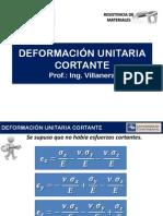deformación unitaria cortante