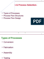 Product Design & Process SelectionManufacturing