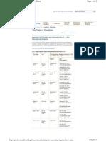 SAT Deadlines.pdf