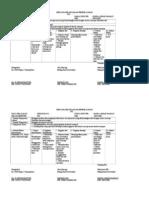 RPP KLS IX.doc
