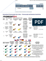 Thermocouple Color Codes and Thermocouple Reference.pdf