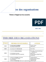 Thème _2