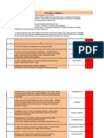 Contabilidad de Las Organizaciones Actividad 1 Unidad 1