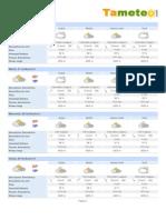 meteo rabat 14 jours.pdf
