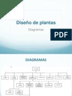 101766321-120130-Diagramas-de-Flujo-DTI