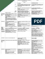 Planificacion Integrada Leng y Com 2012