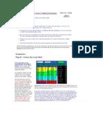 Dtu Module 2.07 Lead Axes