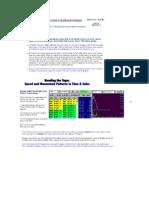 Dtu Module 2.11 Time & Sales Part II