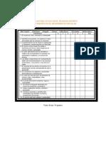 rubricas para evaluar el proyecto de desnutricin