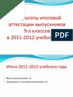 Итоги ГИА 2012