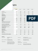 Financial Highlights 2011-2012