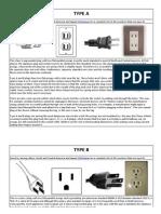 TYPES OF PLUGS.pdf