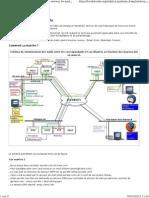 bon postfix.pdf