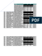Initial Bids Nov 2013.pdf