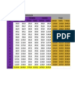 Ejercicio 3 - Excel